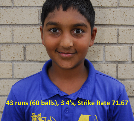 Roopak's Valuable 43 Runs!