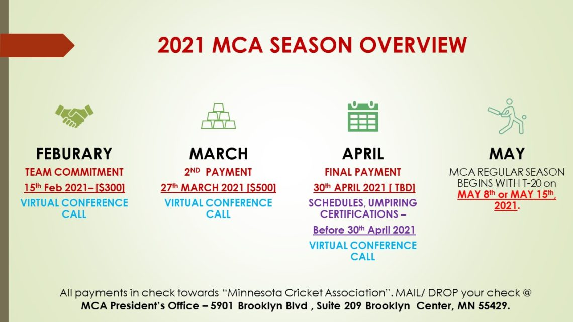 2021 MCA Season Overview